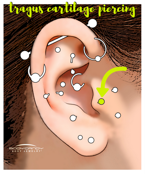 Encyclopedia of Body Piercings: Tragus Cartilage Piercing