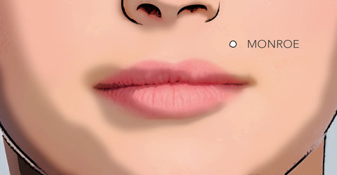 monroe upper lip piercing example