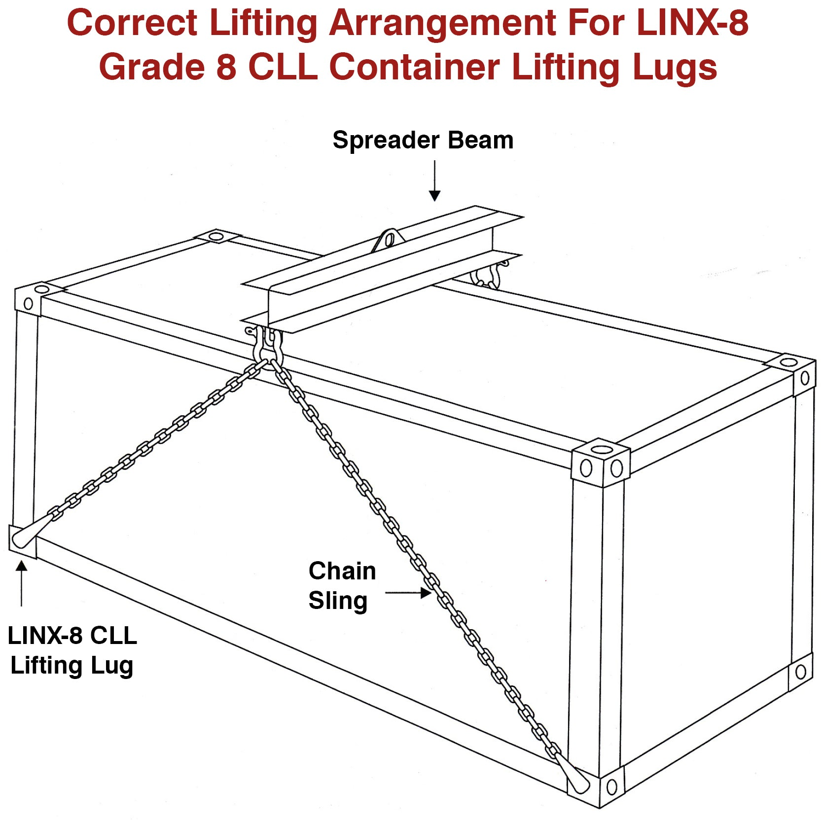 LINX-8 G8 Container Lifting Lug CLL