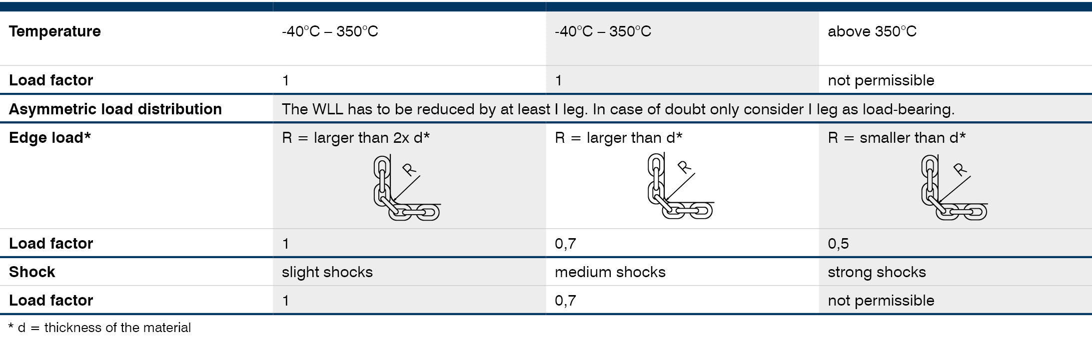 Modern Wire Rope Strength Capacity Motif - Electrical Diagram Ideas ...