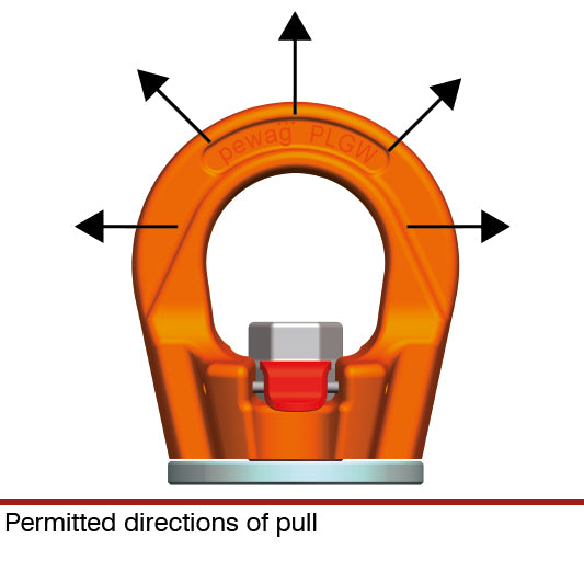 PLGW-SN Permitted directions of pull