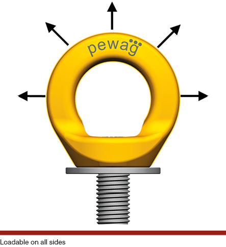 Pewag PLGWI-PSA permitted load direction
