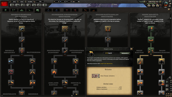 Hearts of Iron 4 IV (Uncut) | PC Game | Steam Key | Screenshot 2