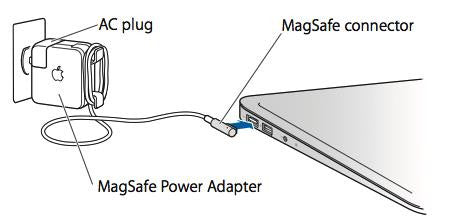 Why my MagSafe adapter become so hot?