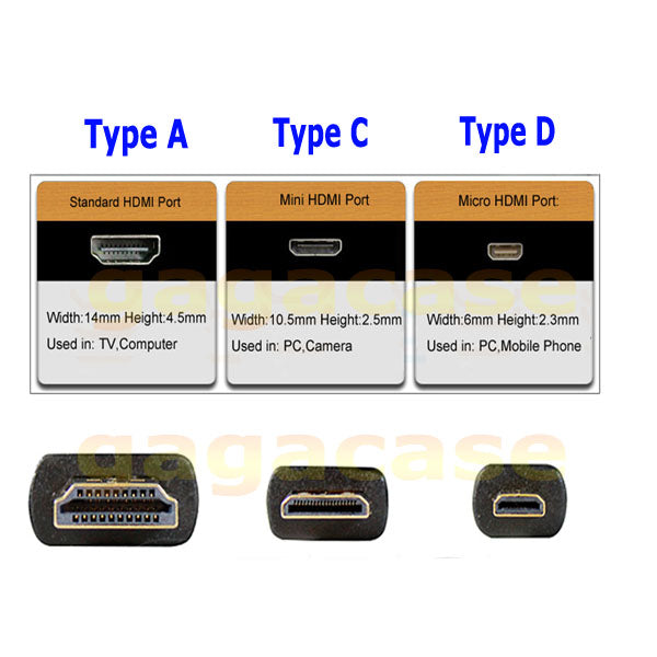 Everything you need to know about hdmi connector types rasfox type d hdmi connectors and usb micro connectors are of a similar size and appearance however they are not cross compatible it should be easy to determine publicscrutiny Choice Image
