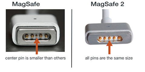 rasfox apple magsafe