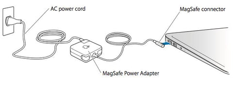 magsafe power cord