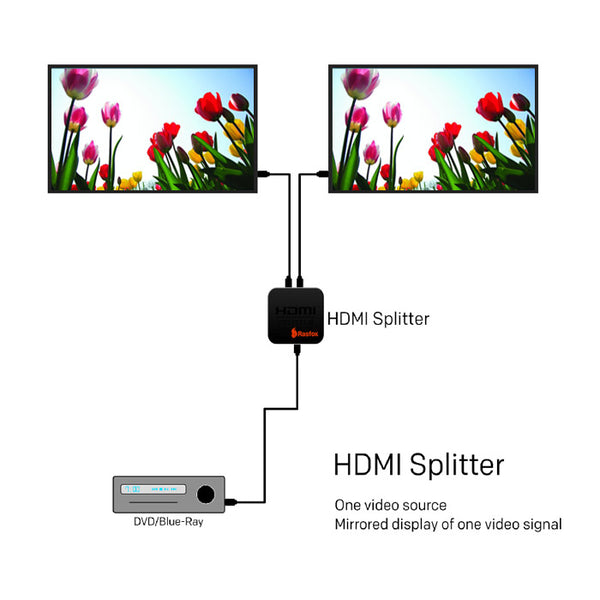 HDMI splitters or HDMI switches, which one is right for me