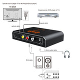 DAC1922 Digital to Analog Audio Converter