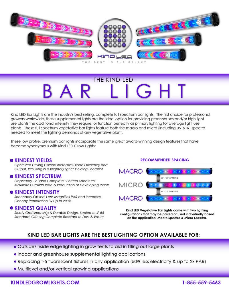 Kind LED Grow Light Bar GH Series Versatility leads the way!