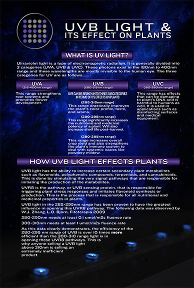 UV Light and Plants: Know what your plant wants, not what you want.