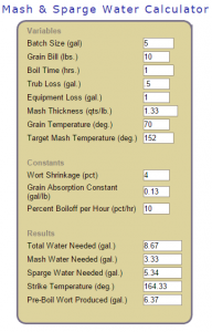 5 Gallon Mash Calculator Image