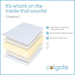 Colgate Mattress Classica I Foam Crib Mattress-Furniture-Babysupermarket