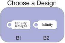 Choose a Design Chart