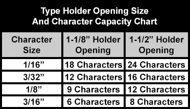 Type Holder Opening Size And Character Capacity Chart