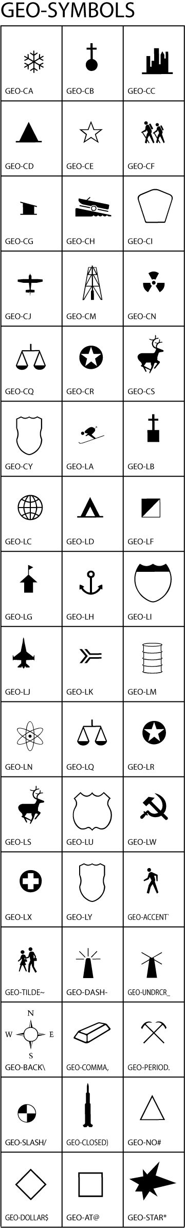 Geographic Symbols Clip-Art Gallery Chart