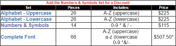 Discount Chart for Numbers and Symbols Set