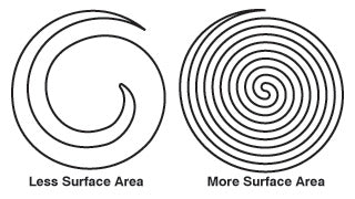 Surface Area Graphic