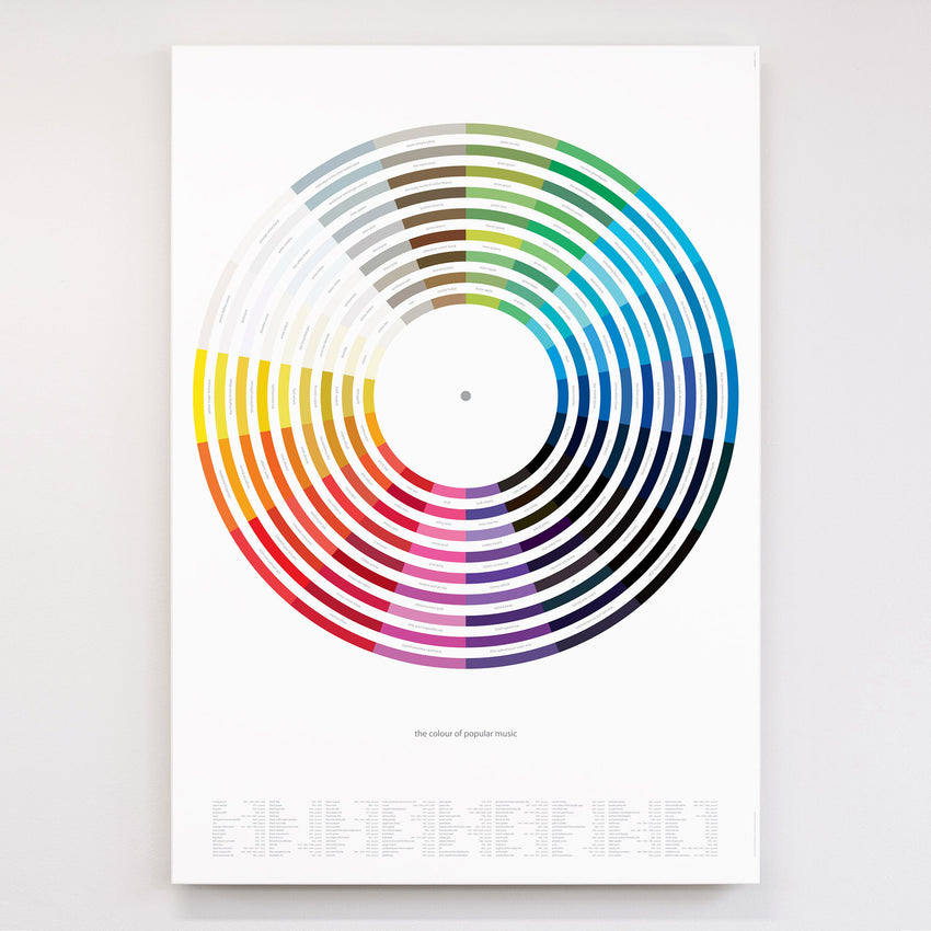 The Colour of Popular Music - Original Open Edition