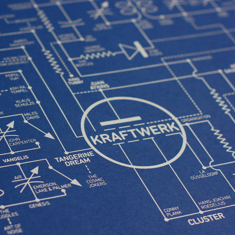 Electric Love Blueprint - A History of Electronic Music