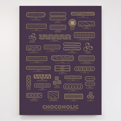 The Extremely Chocolatey Chocolate Bar Chart