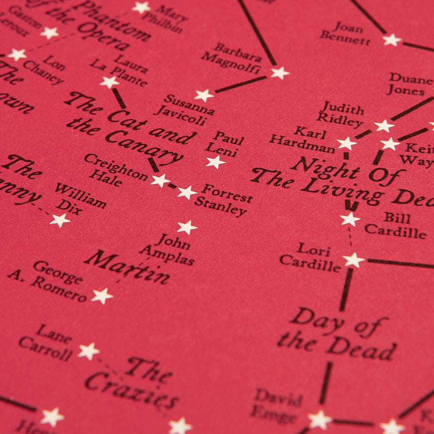 Horror Star Chart  Original Open Edition  Dorothy
