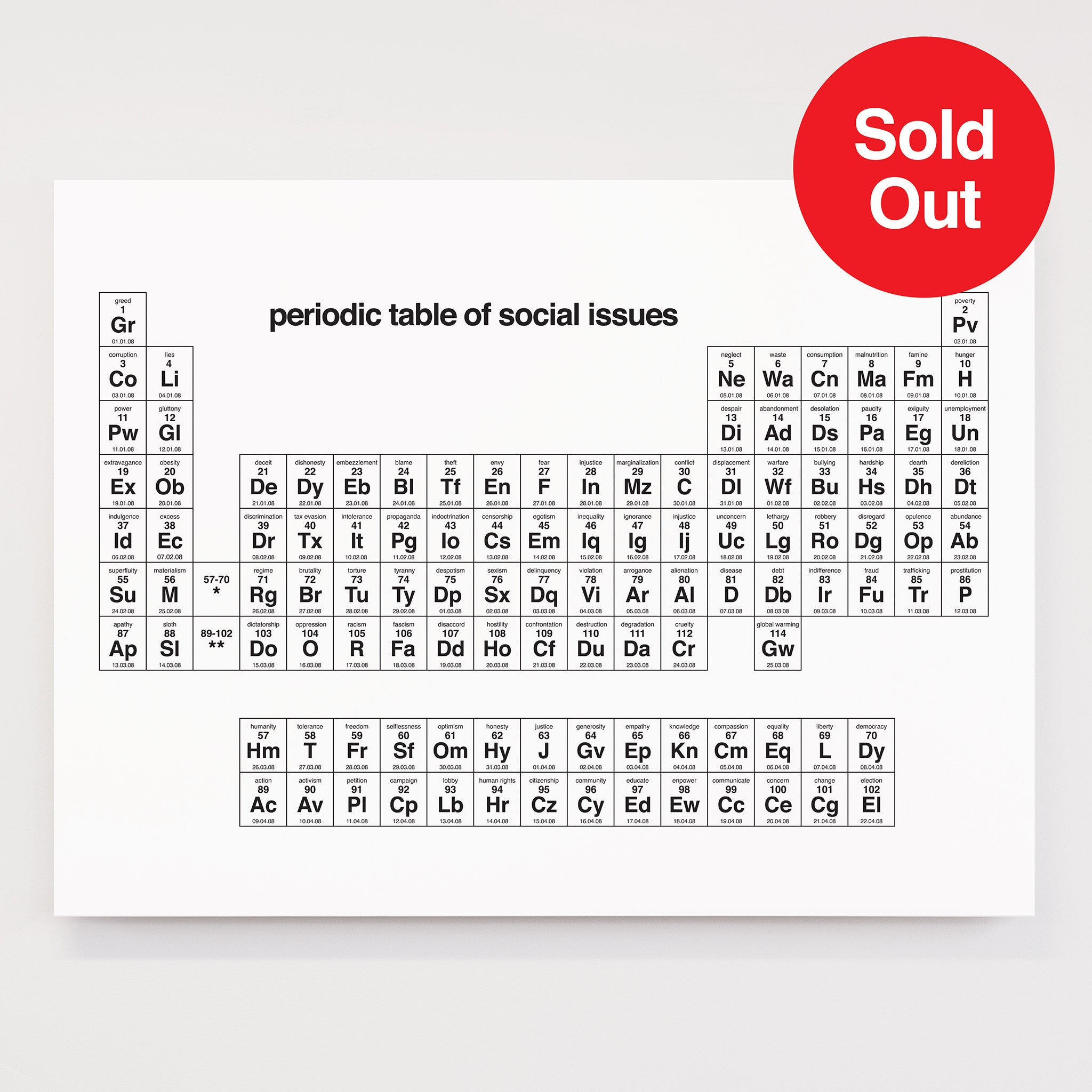 Periodic tables dorothy periodic tables of social issues signed limited edition gamestrikefo Image collections