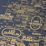 Rock and Roll Love Blueprint - A History of Rock Music