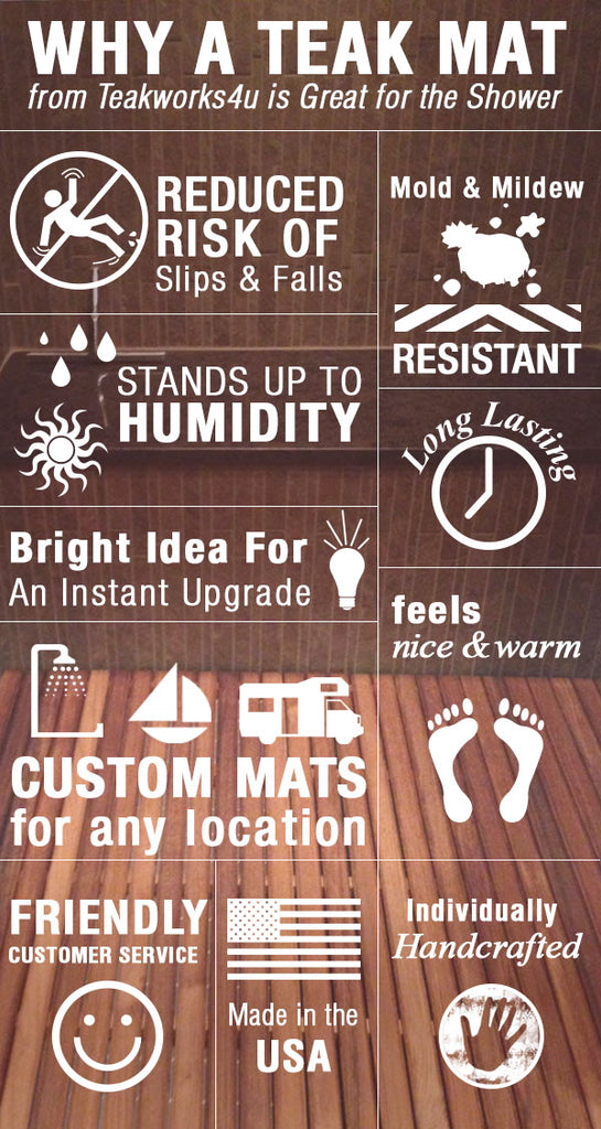 Infographic : Why a Teak Mat