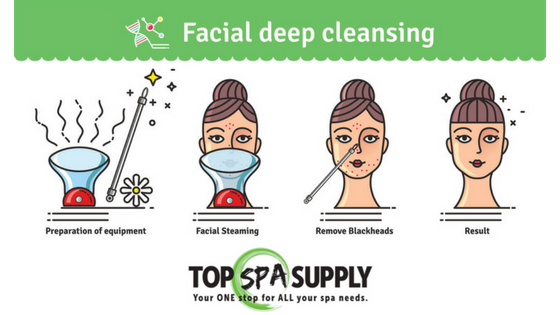 The Beauty of Facial Steamer Benefits