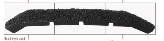 ExactRail EQ-1002 Flood Style Coal Load