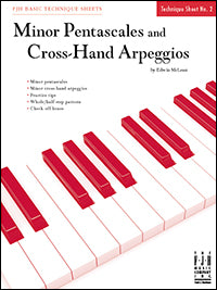 Minor Pentascales and Cross-Hand Arpeggios