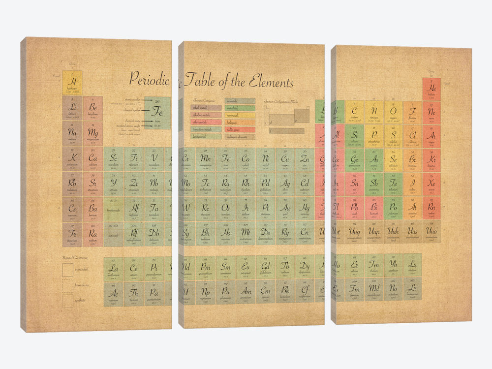 "Periodic Table of the Elements III by Michael Tompsett Canvas Print 60"" L x 40"" H x 0.75"" D - eWallArt"