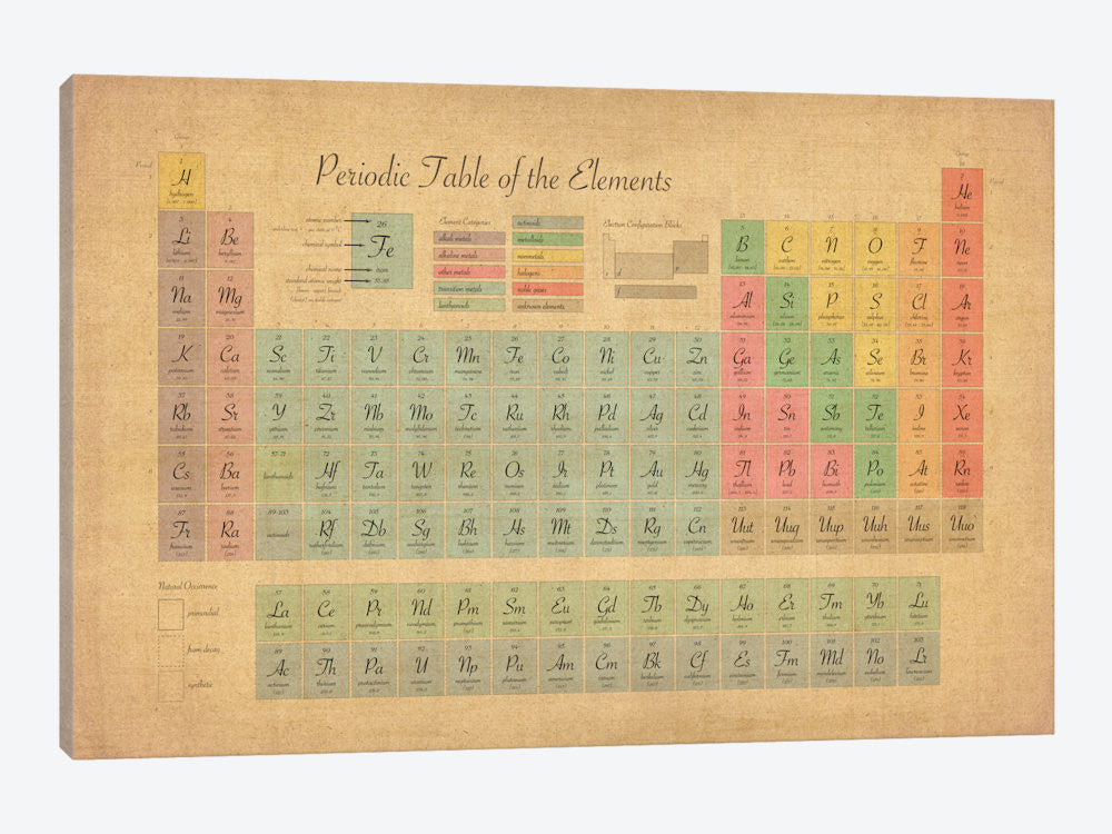 "Periodic Table of the Elements III by Michael Tompsett Canvas Print 40"" L x 26"" H x 0.75"" D - eWallArt"