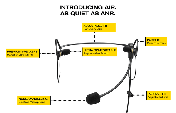 FARO AIR Aviation Headset Features