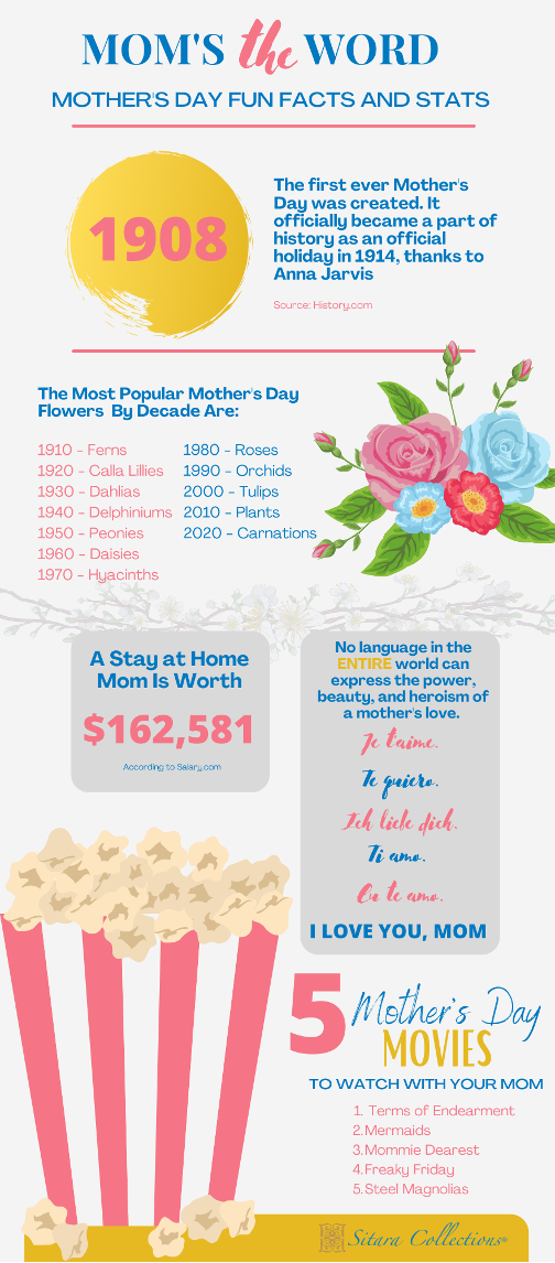 Mom's the Word - Fun Mother's Day Facts to Brighten Your Day!