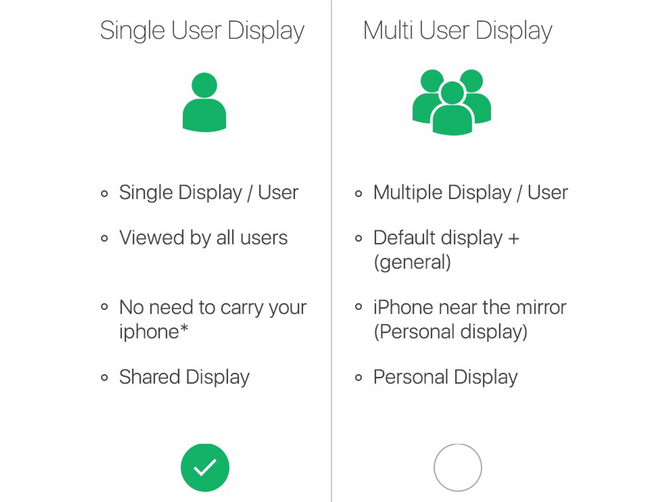 Single User or Multi-User Configuration