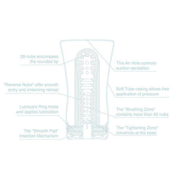 Tenga - Soft Tube Cup Masturbator (Cool Edition) - PleasureHobby Singapore