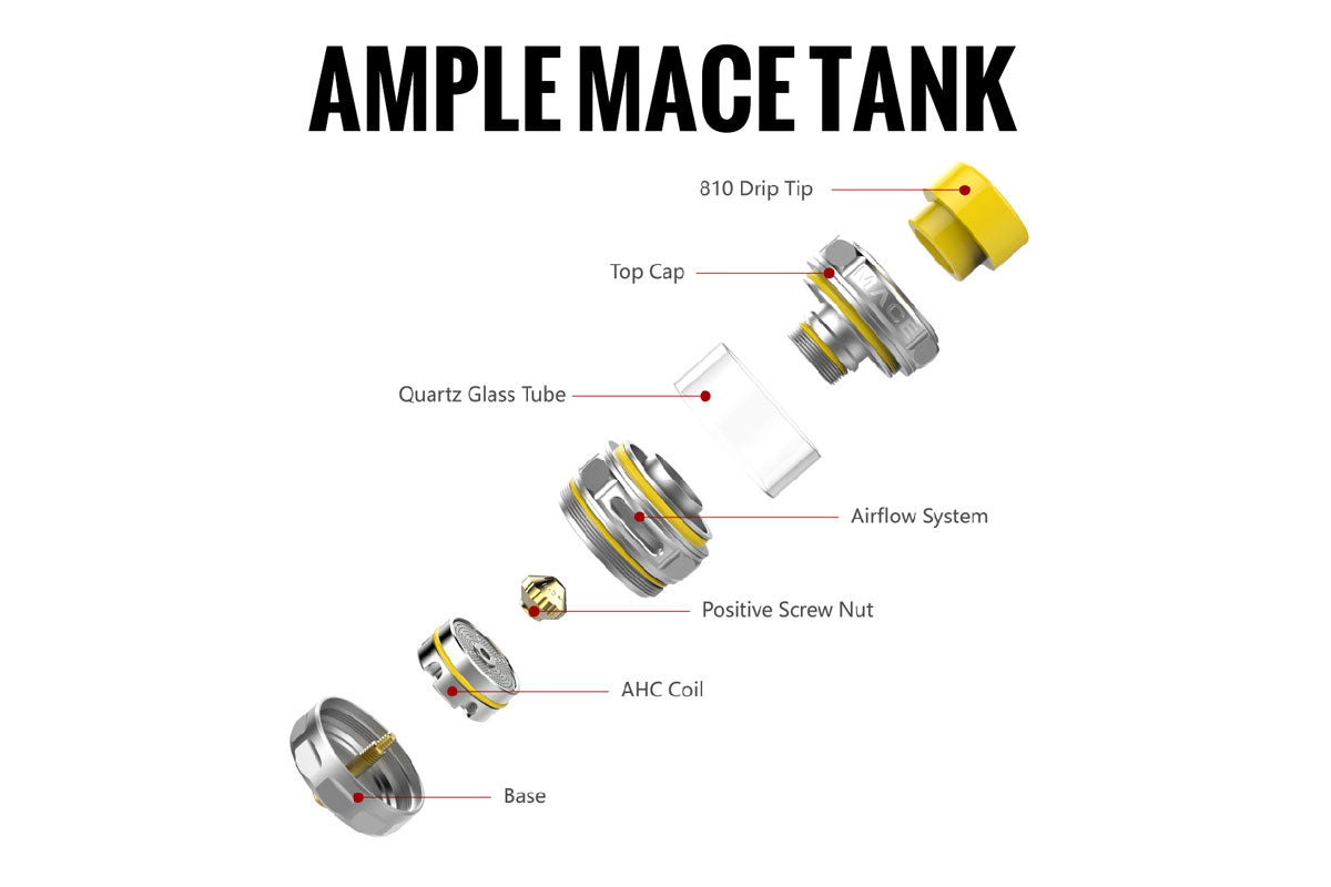 Ample Mace Sub Ohm Tank Preview