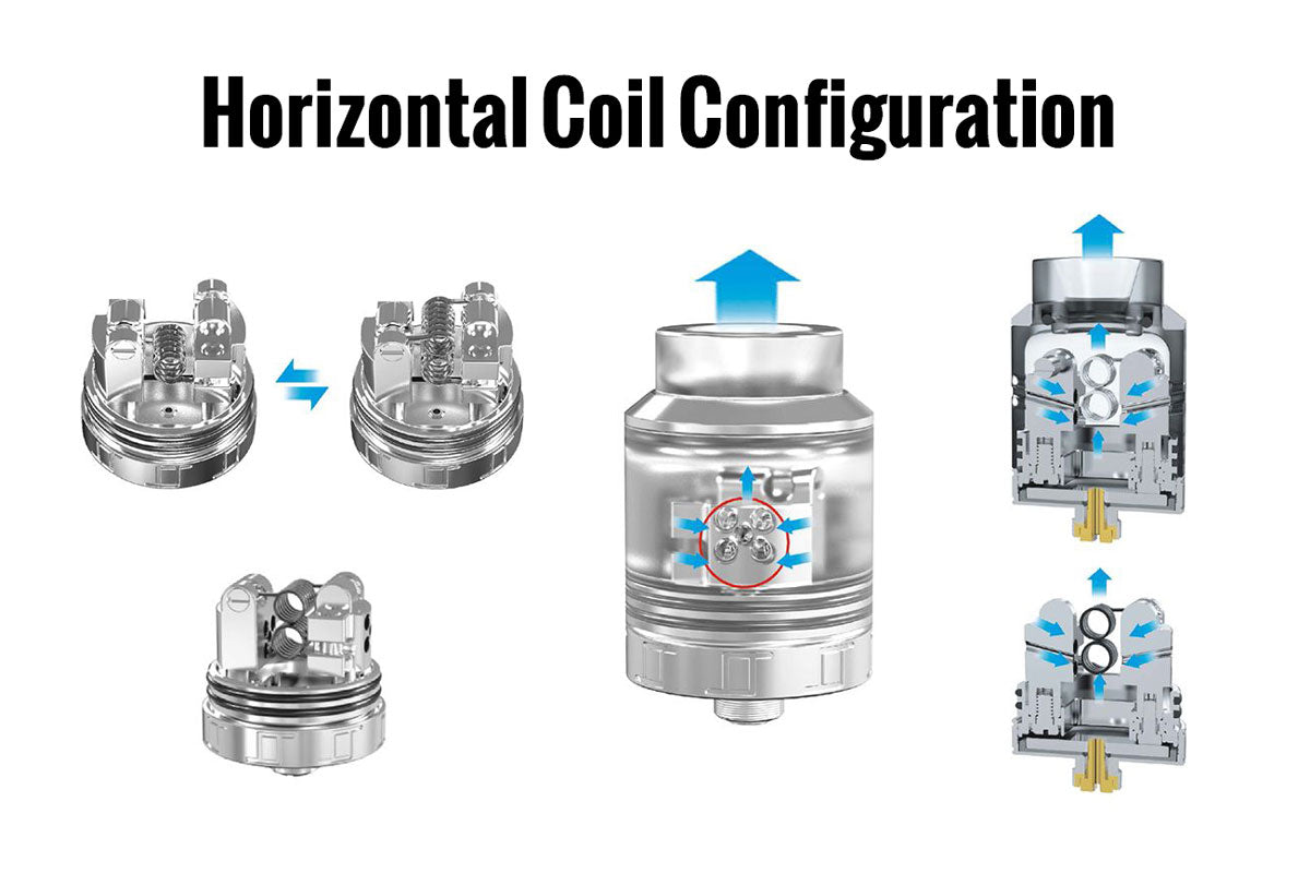 Oumier VLS Vertical Coil RDA Horizontal Coil Building