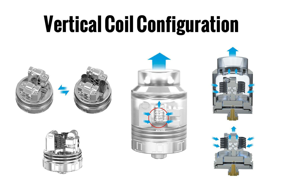Oumier VLS Vertical Coil RDA Vertical Coil Building