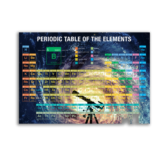 1 x Glossy Vinyl Sticker - Periodic Table Large Sticker Science Chemistry #10871