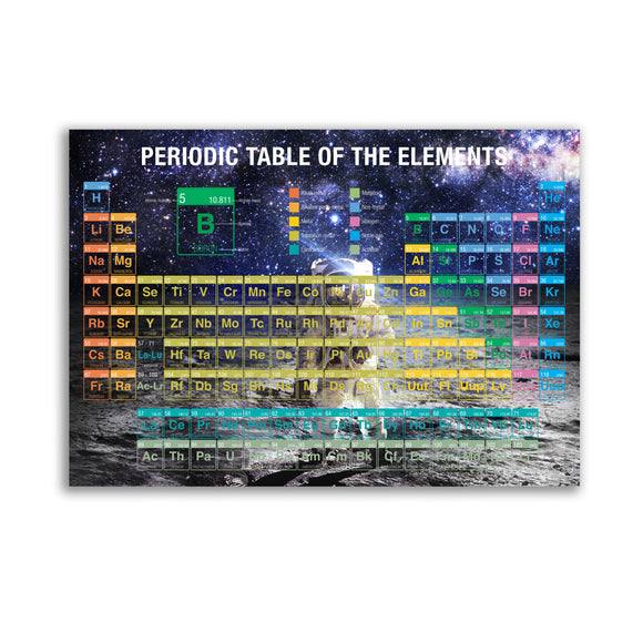 1 x Glossy Vinyl Sticker - Periodic Table Large Sticker Science Chemistry #10872