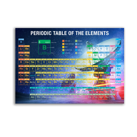 1 x Glossy Vinyl Sticker - Periodic Table Large Sticker Science Chemistry #10873