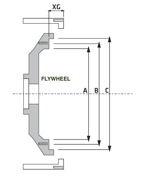 Generator Flywheel Dimensions