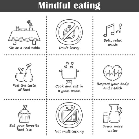 Mindful eating from The Wholefood Revolution