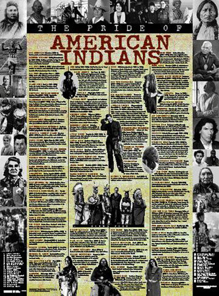 Item# AI  American Indians Poster..OM