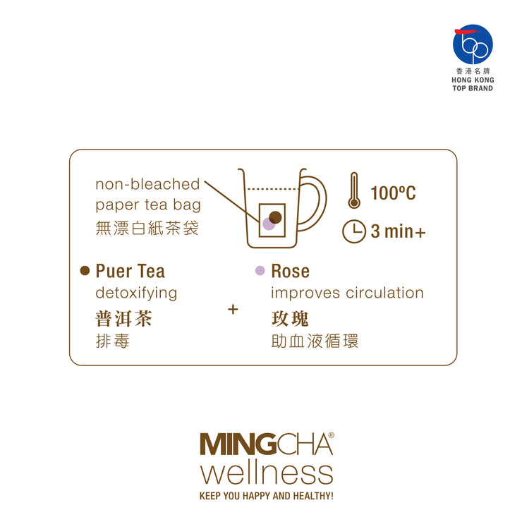 Wellness Tea Series - Poop Poop Tea