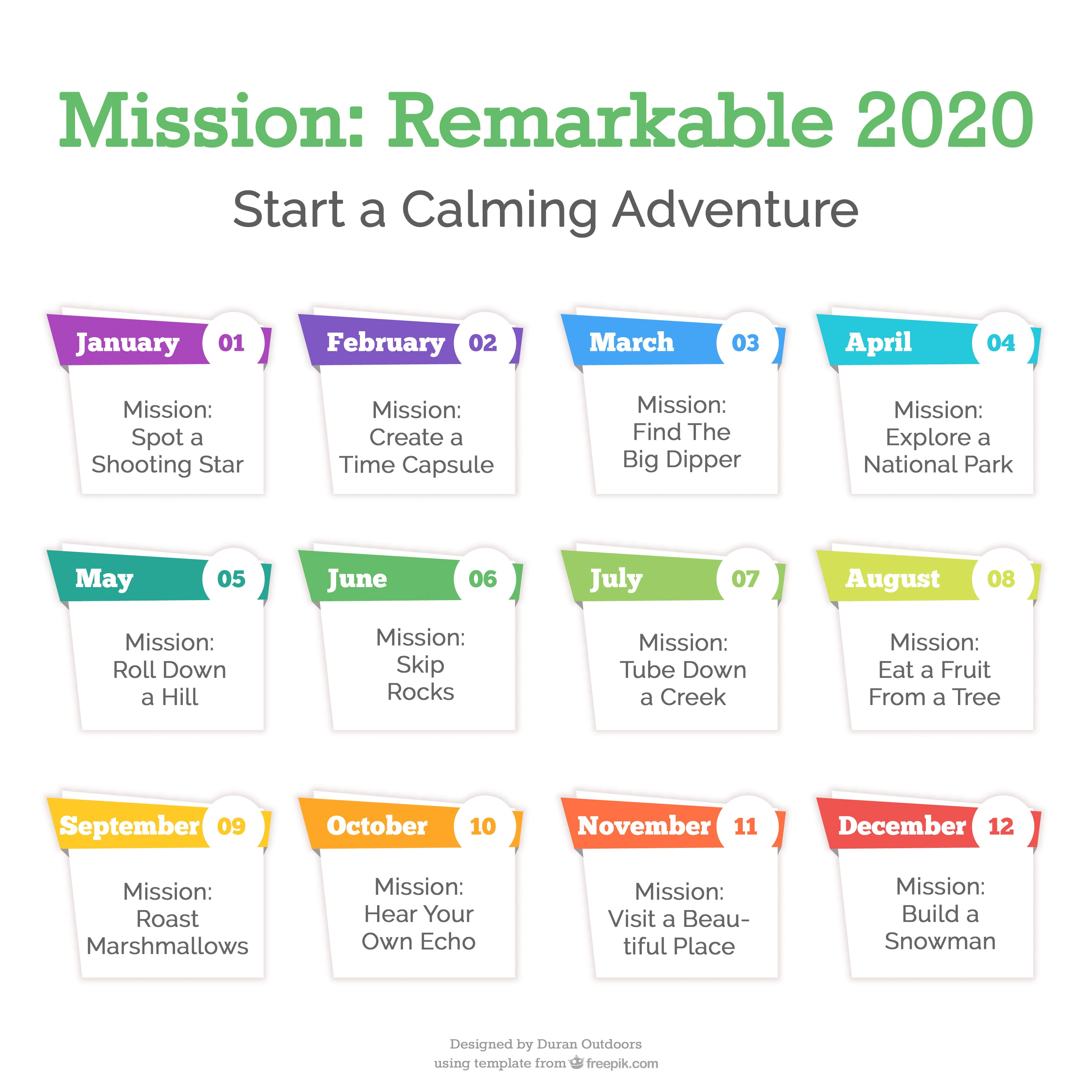 Mission: Remarkable 2020