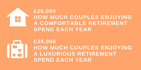 Guidance for amounts couples need to save for retirement from Which